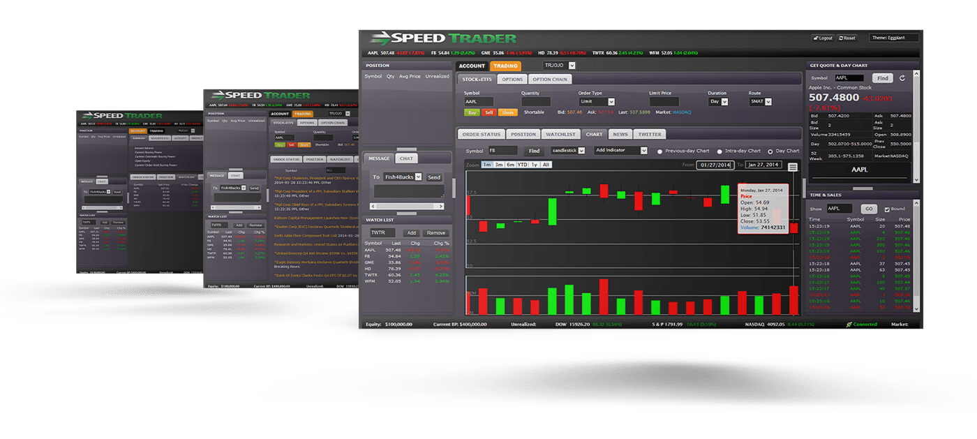 SpeedTrader ActiveWeb