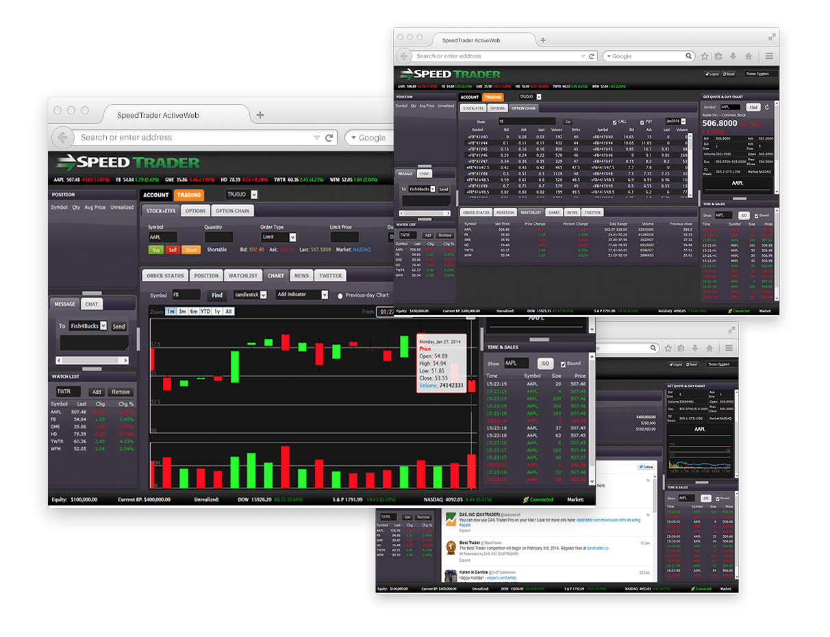 Forex brokers web based platform