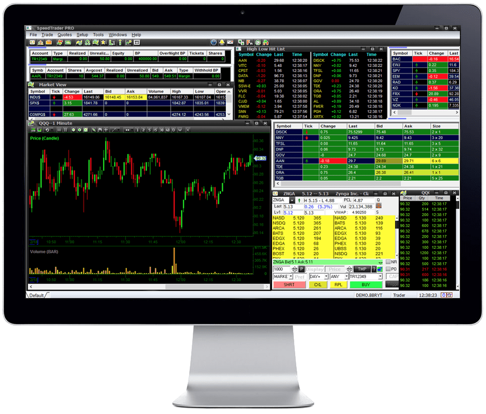 Level 2 Stock Quotes Direct Market Access Day Trading Software  Speedtrader