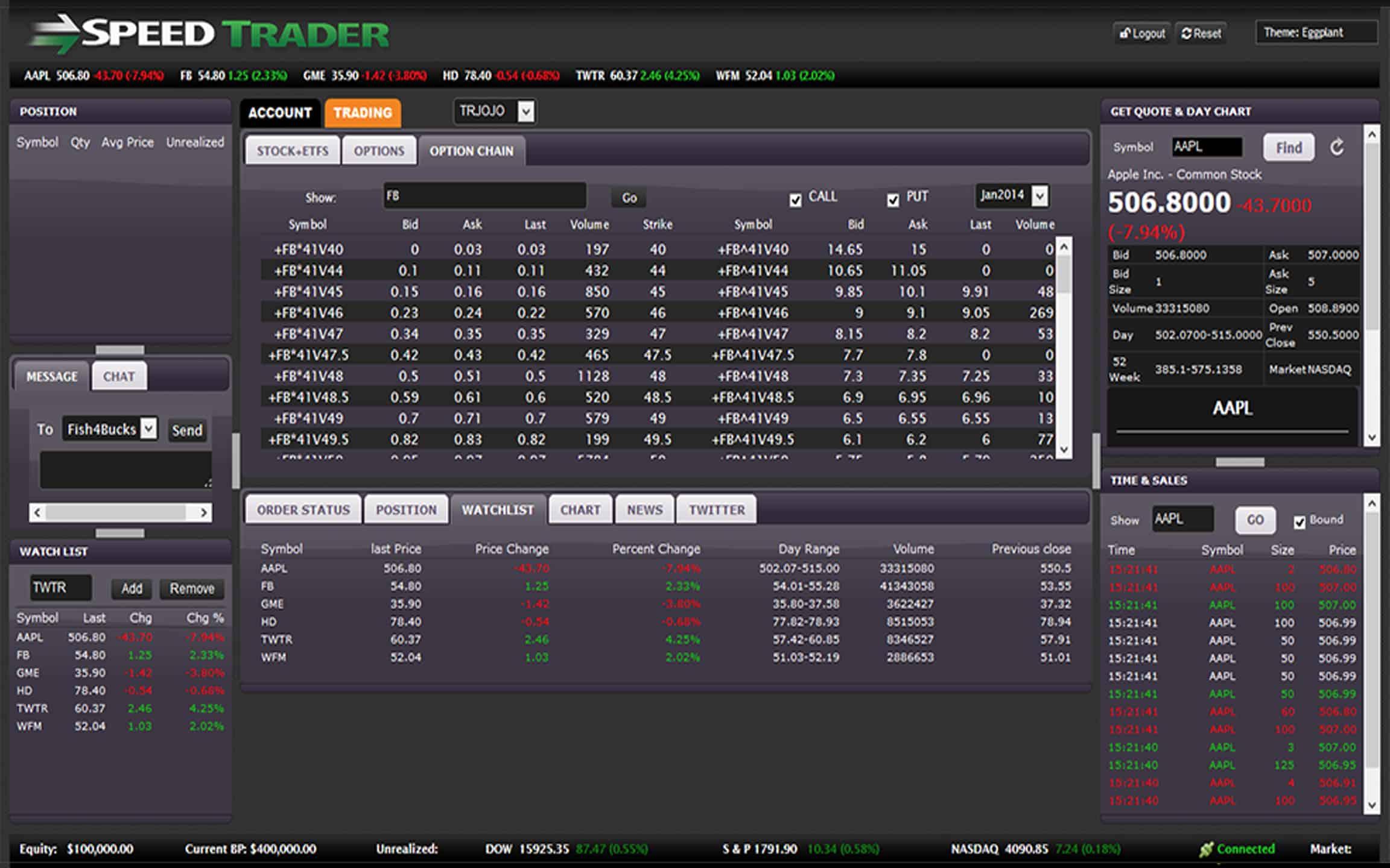 Suretrader online platform option tradeing toutorial