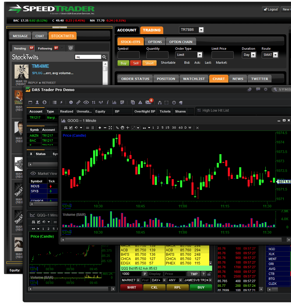 Options day trading software