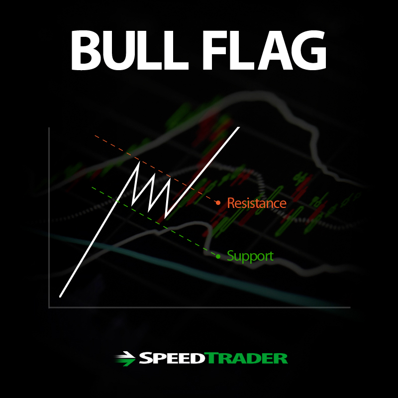 Bull Flag Structure