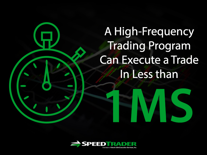 High Frequency Trading Timing Stocks