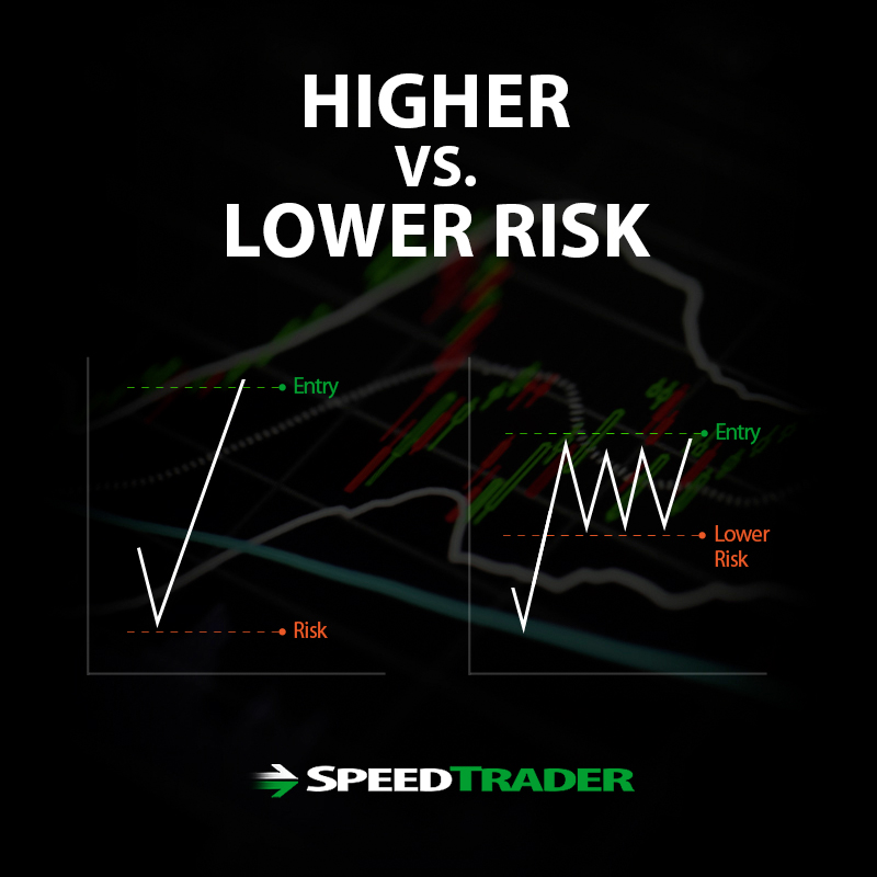 Higher vs. Lower Risk Trades
