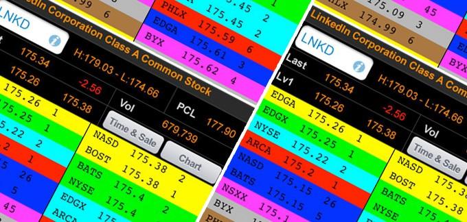 Understanding Level 2 Screens
