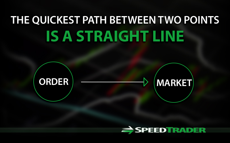 Stock Market Order Routes
