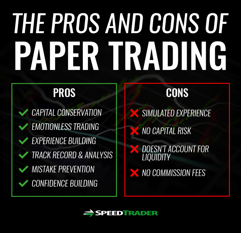 papertrading