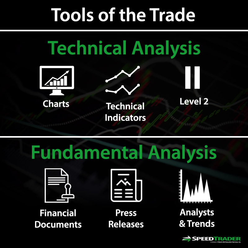 Tools for Stock Trading