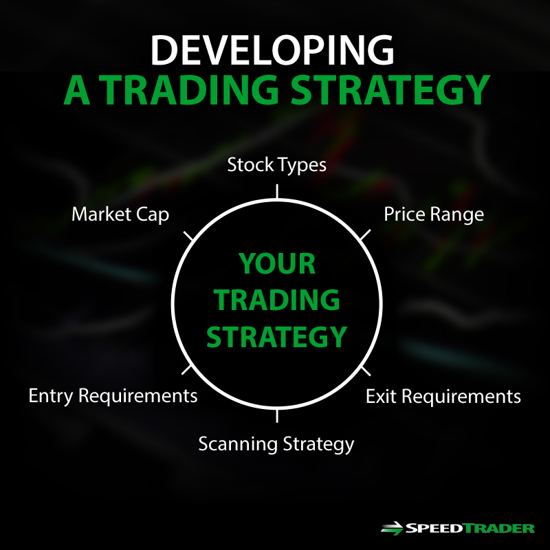 tradingstrategy