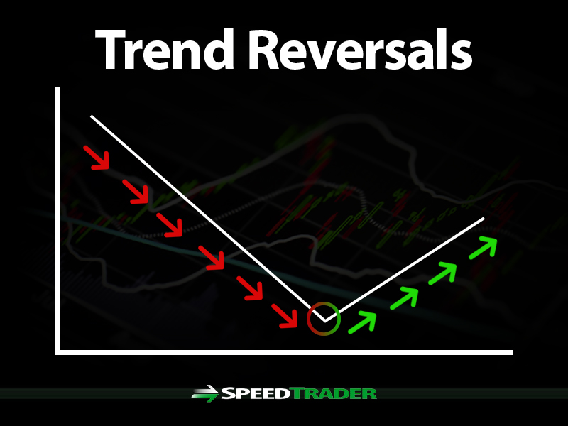 How to identify trend reversal in forex