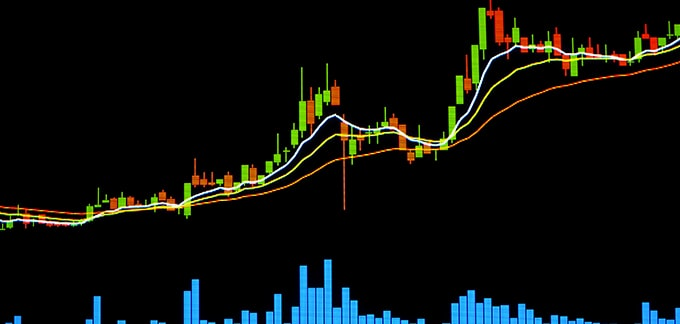 Volume Weighted Average Price (VWAP) Indicator Explained