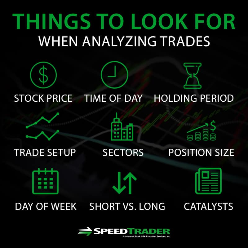things to look for analyzing trades