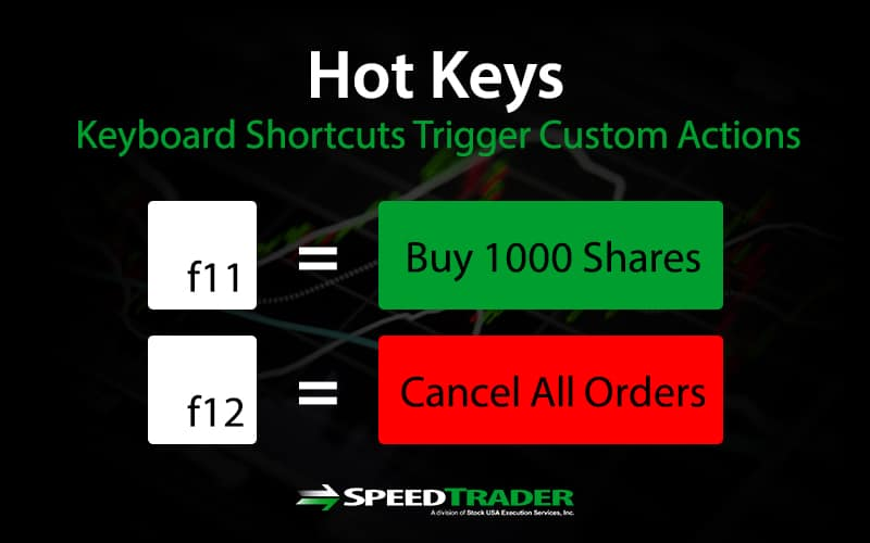 hot key definition