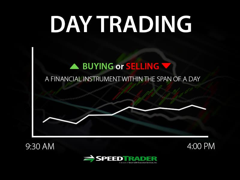 Day Trading Definition