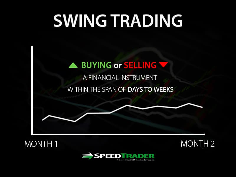 Swing Trading Definition
