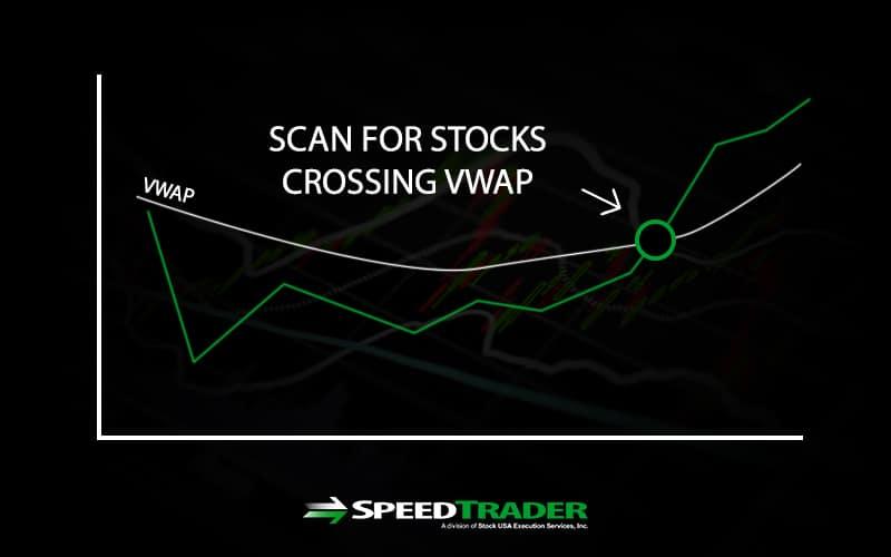 VWAP Scanners
