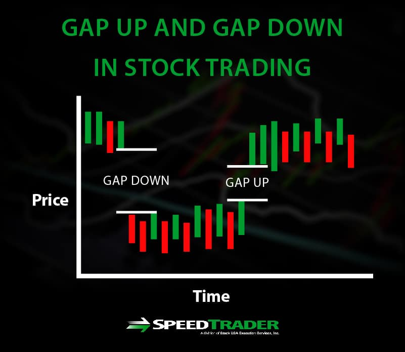 pre-market stock gappers