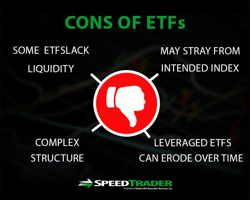 Exchange Traded Funds - How to Trade ETFs