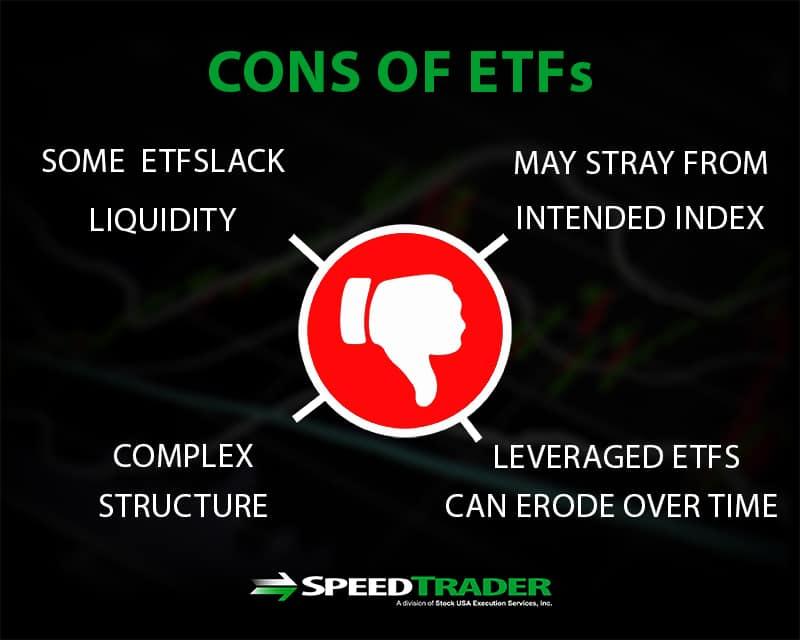 ETFs cons