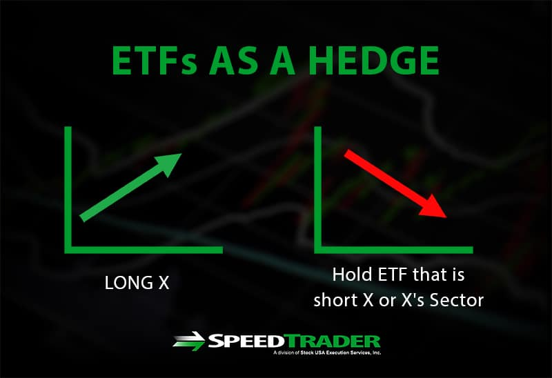 ETF hedge