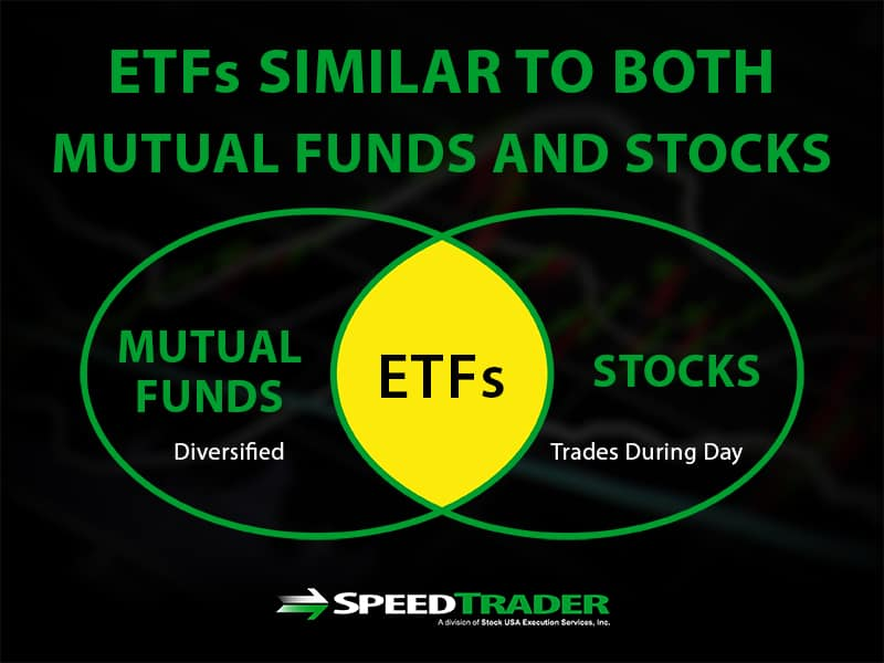 ETF mutual funds and stocks