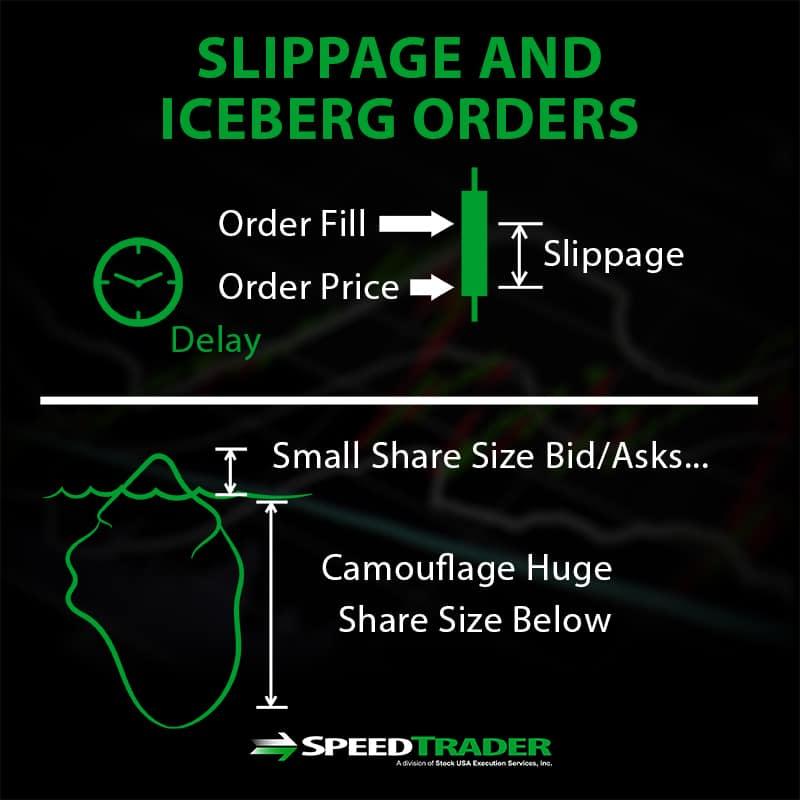 slippage iceberg after hours
