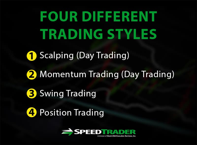 four trading styles