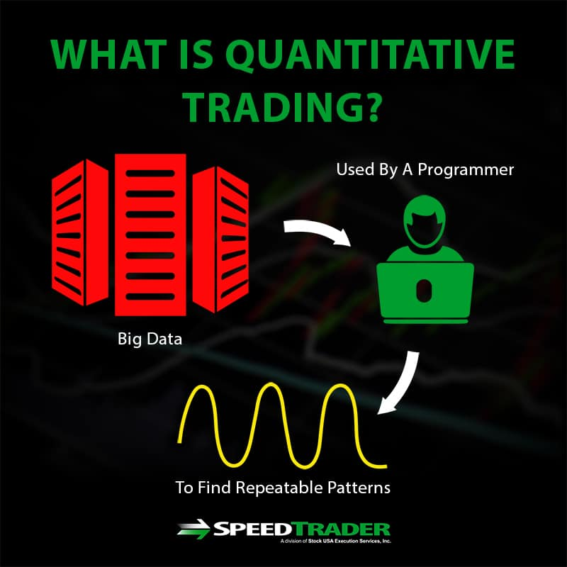 Quantitative Trading - An Introduction For Investors
