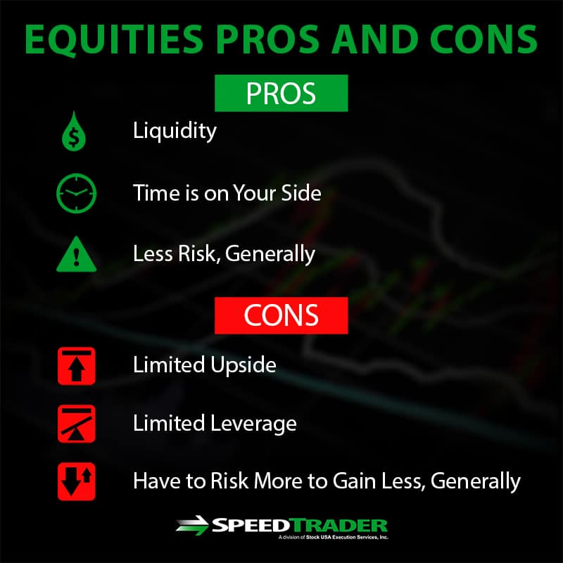 equities pros and cons