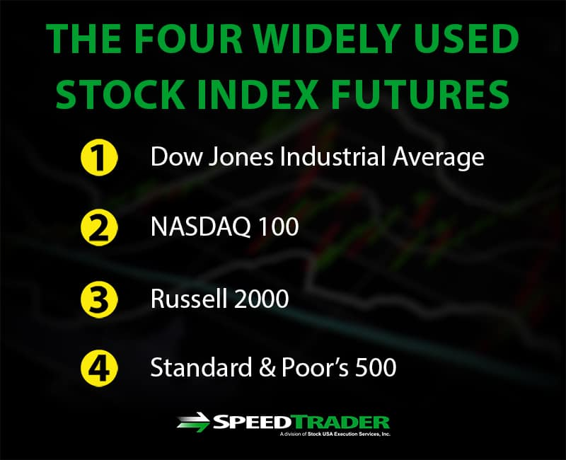 top stock index futures
