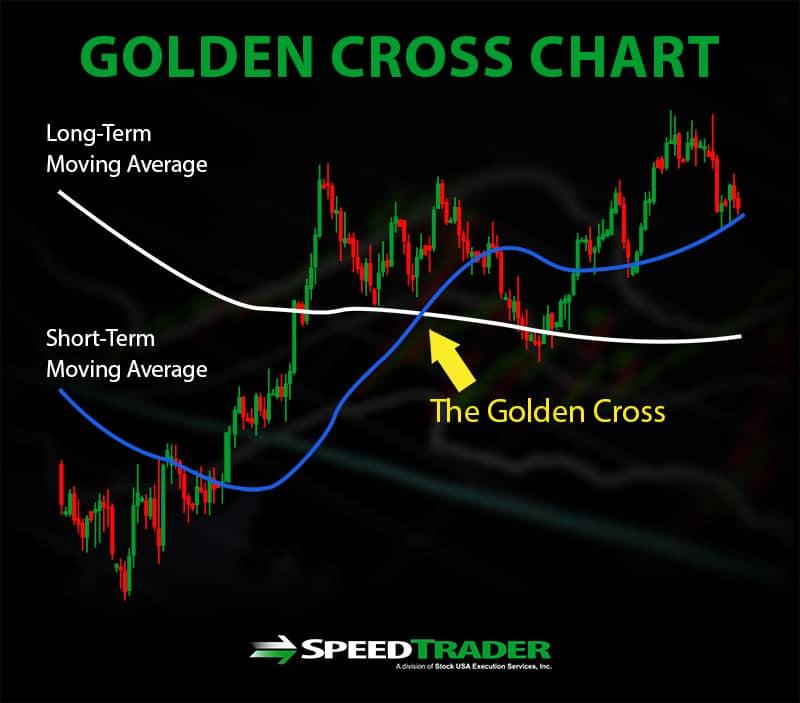 golden cross stock