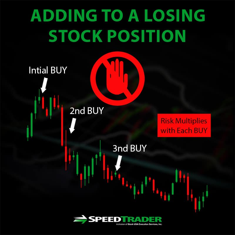 adding to losing stock position