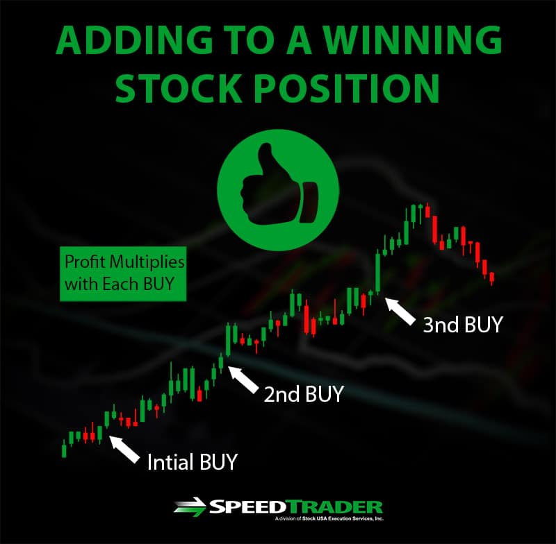 adding to winning stock position