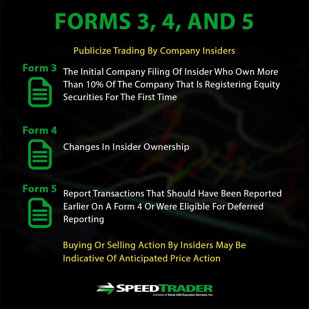 SEC Forms-3-4-5