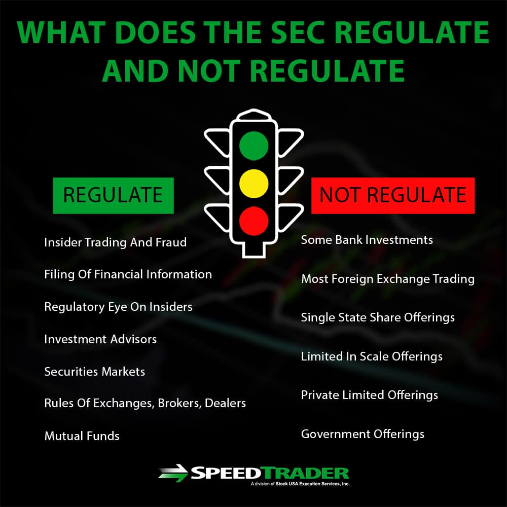 What Does The SEC Regulate
