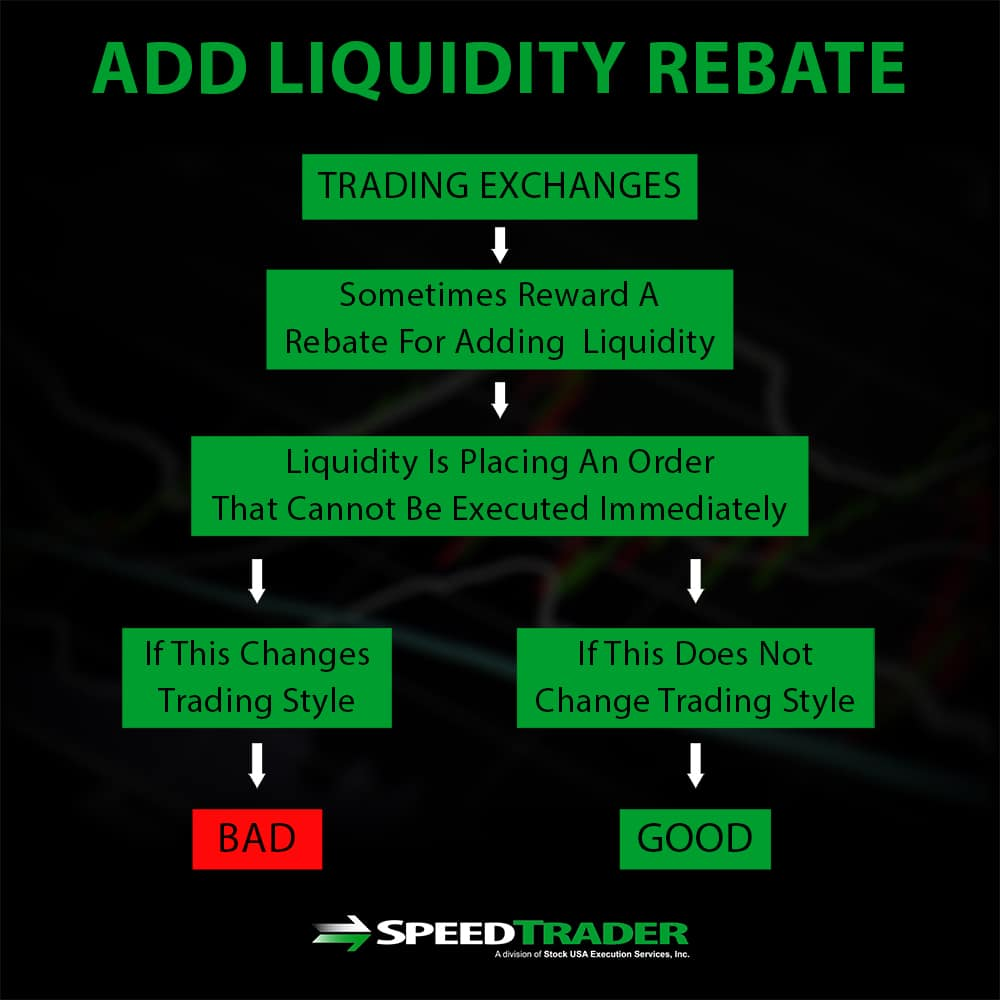 Add Liquidity Rebate
