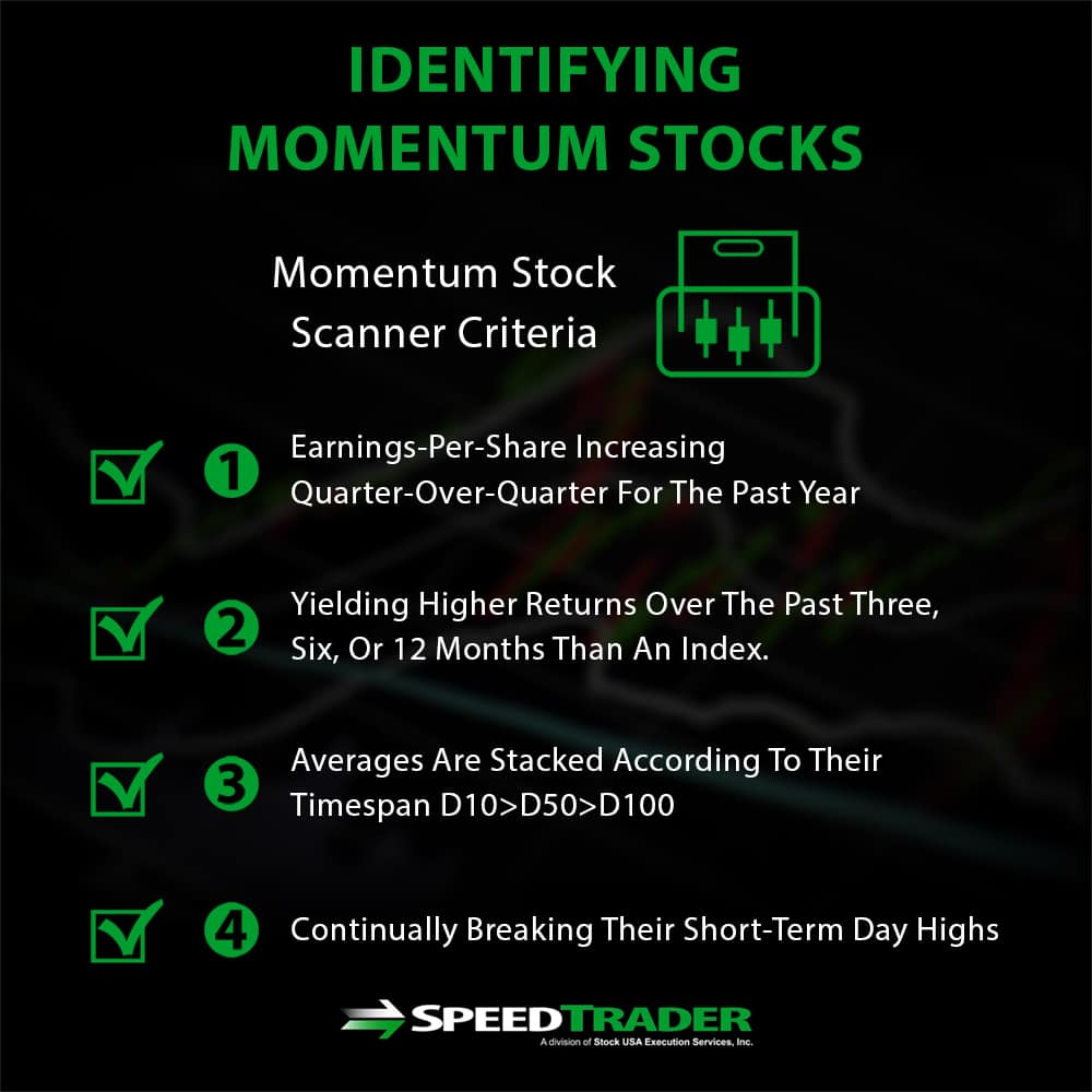 Identifying Momentum Stocks