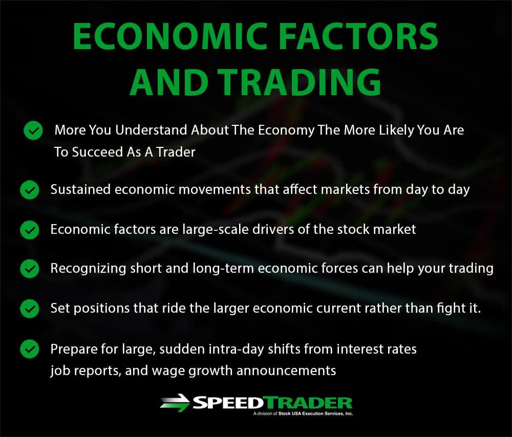 trading economics news