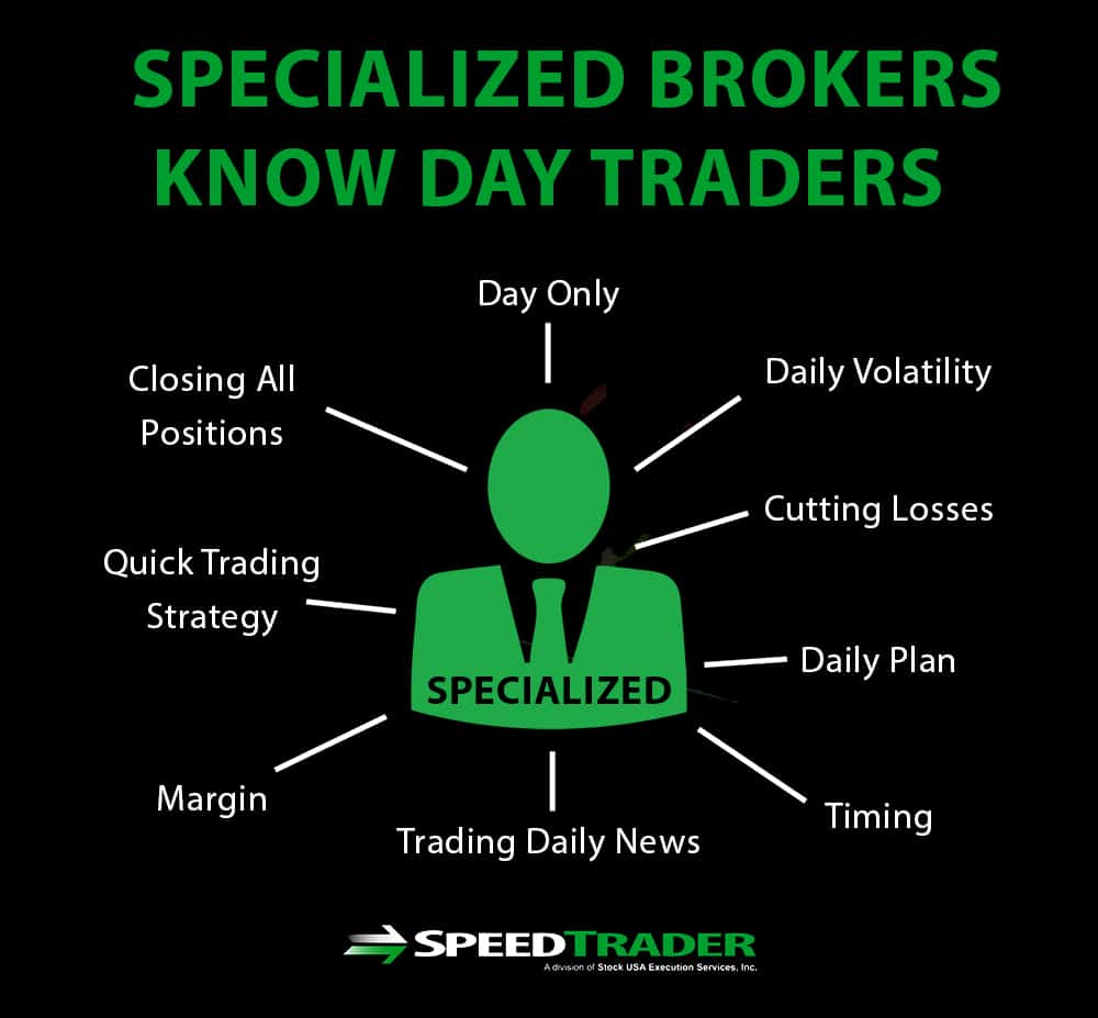 discount brokers vs specialized brokers