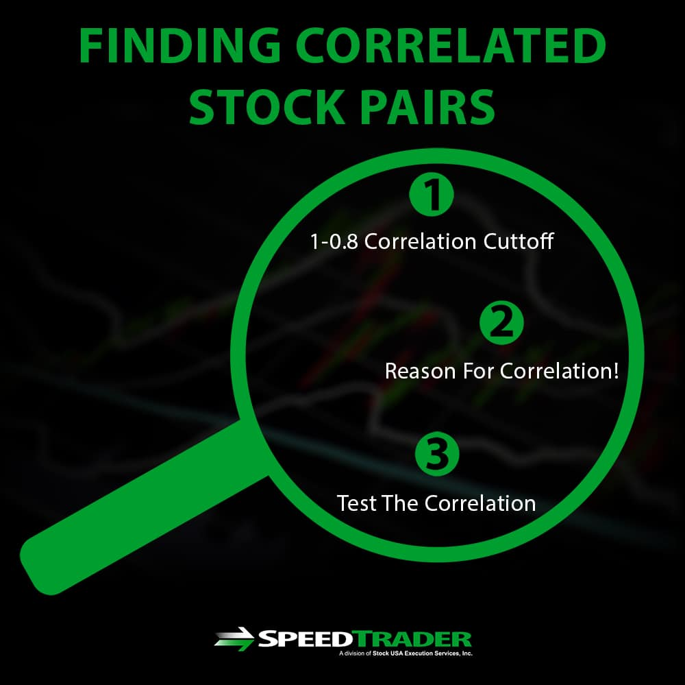 Correlated Stock Pair Trading