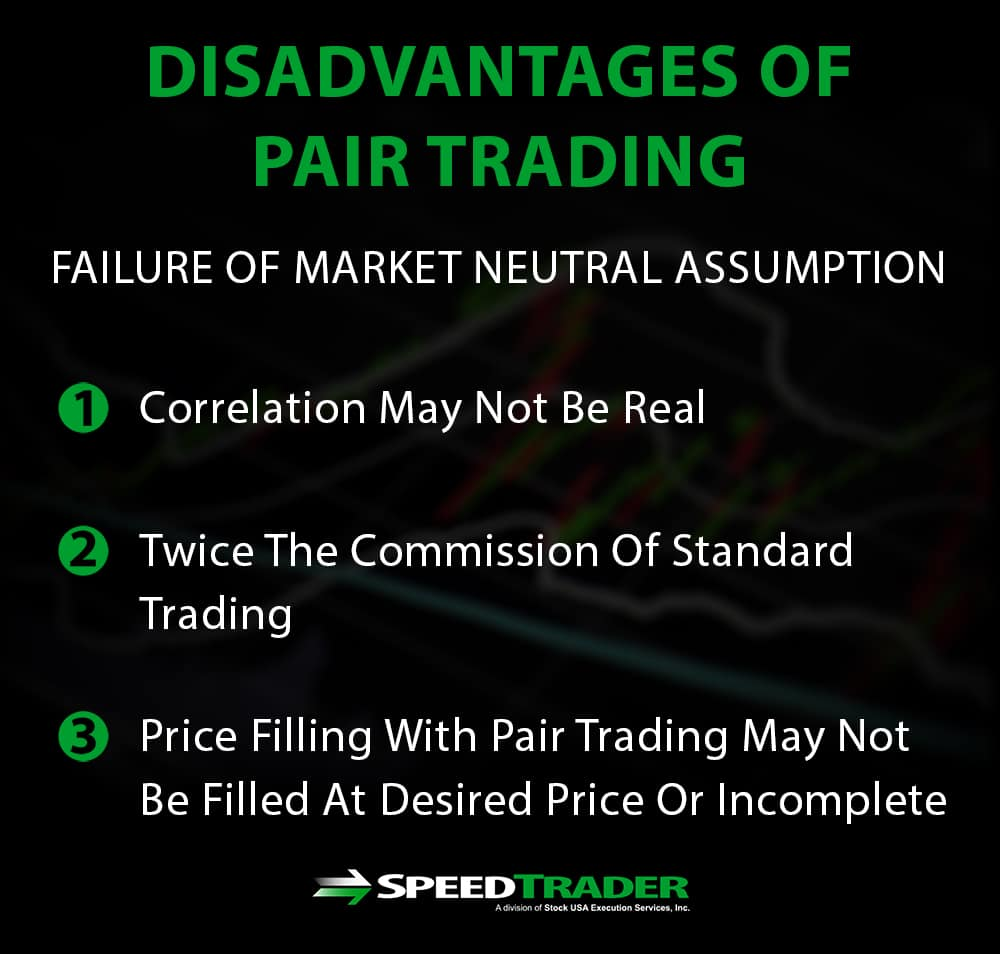 Disadvantages Of Pair Trading