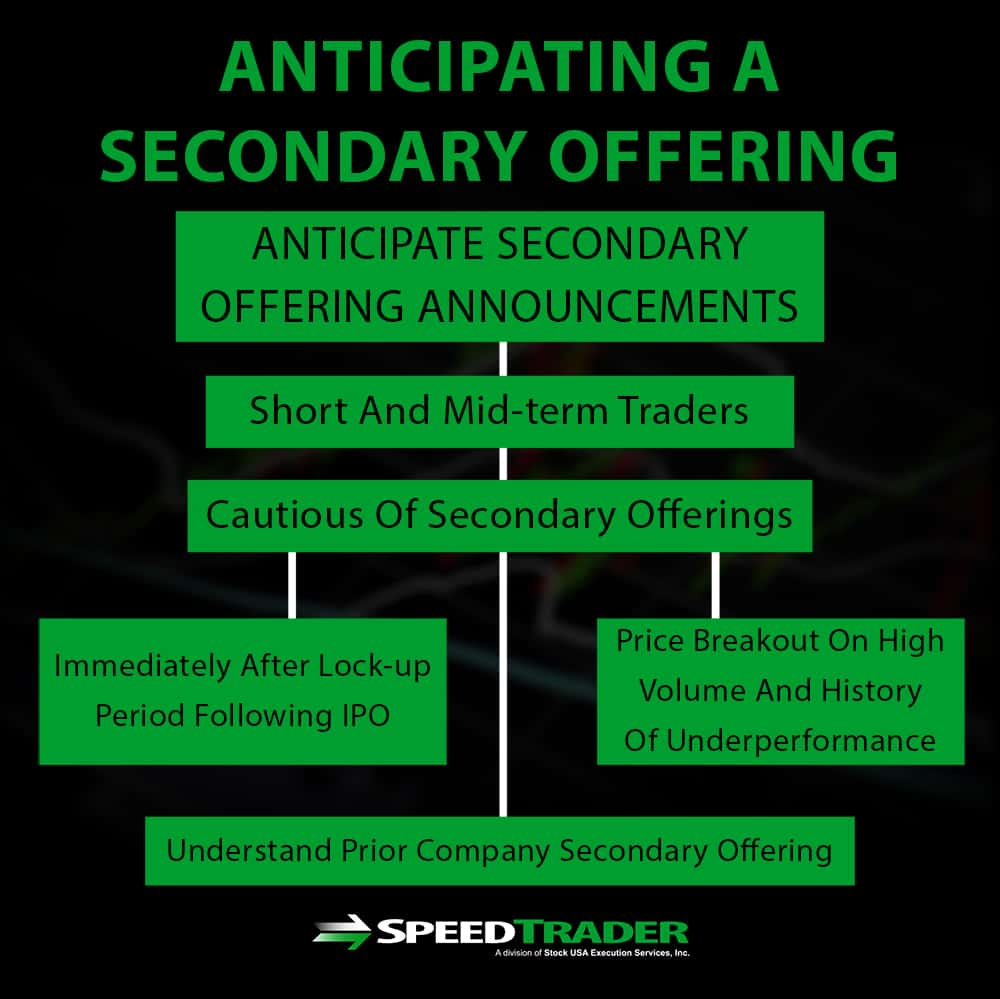 How To Trade Secondary Offerings