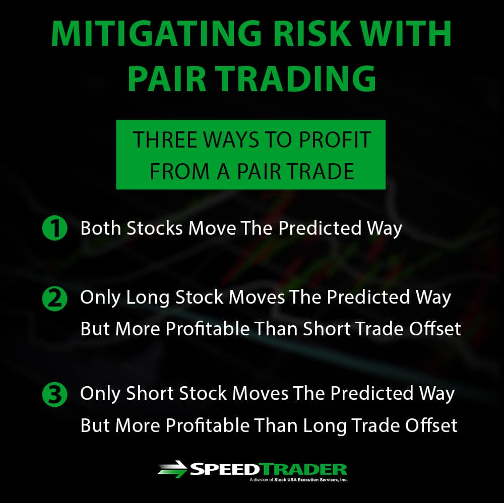 Mitigating Risk Pair Trading