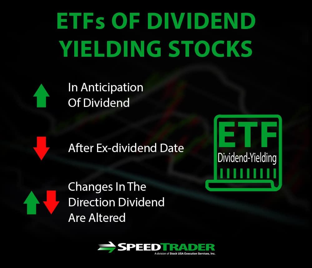 Dividend Yielding ETFs
