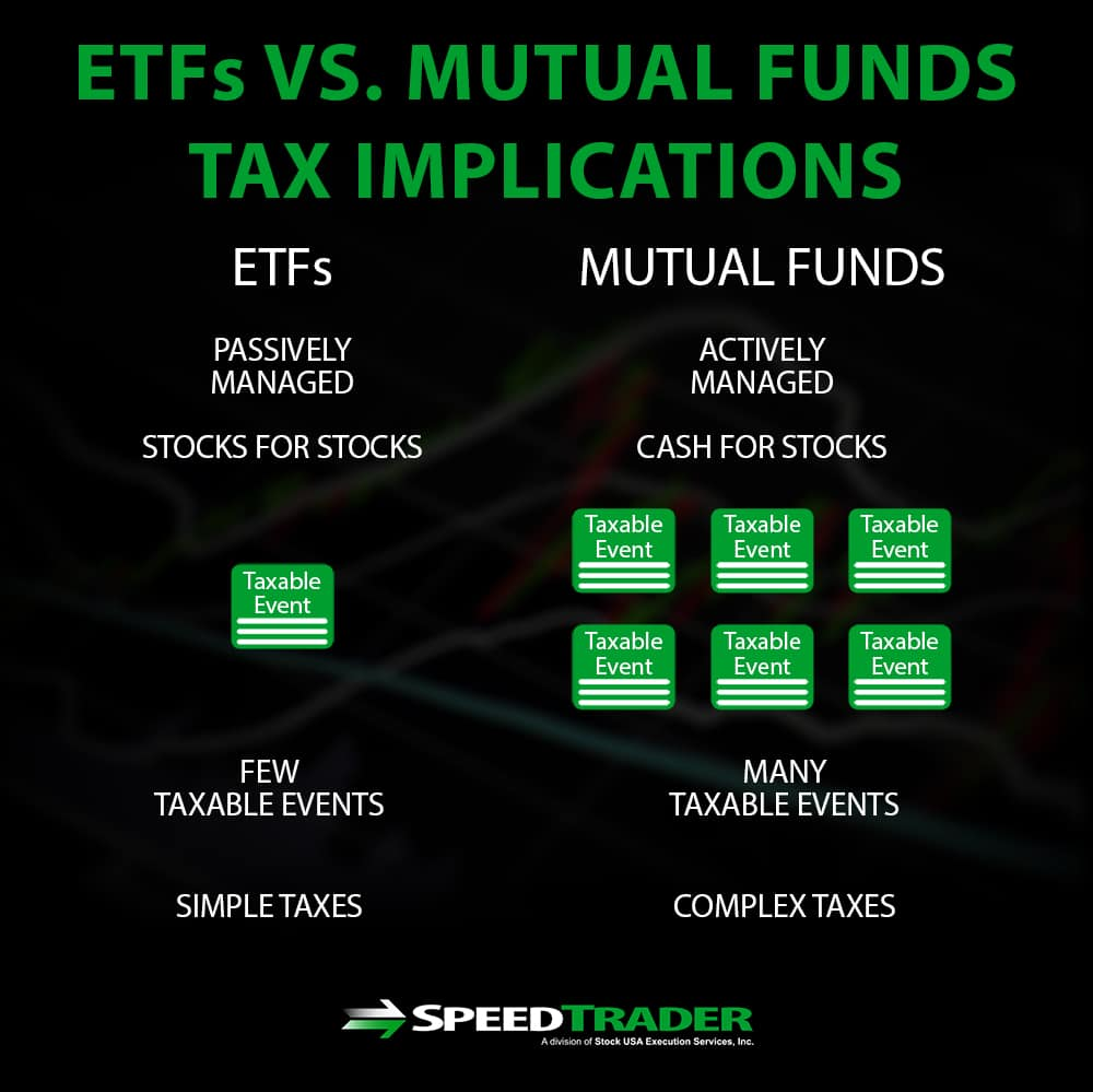 ETFs And Mutual Funds Tax